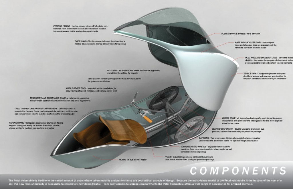 Petal Velomobile concept by Eric-Birkhauser