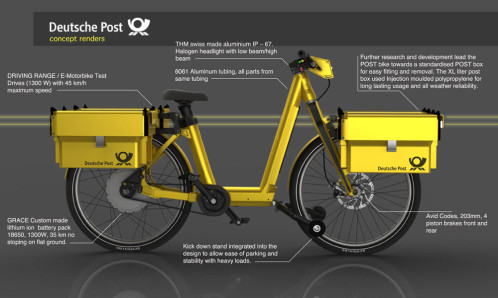 Deutsche-Post-ebike-side1