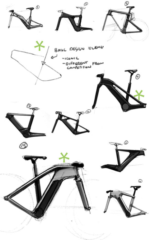 Ian-Galvin-Grace-ebike-sketches