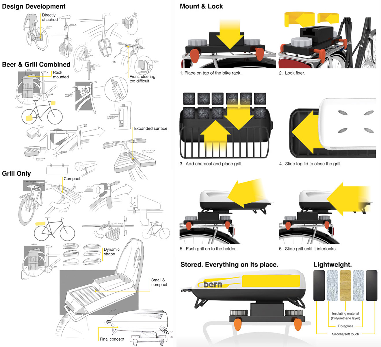 City Cycle A Pedal Powered Pub Bicycle Design Engineering Schematics Backbrat Bike Grill By Mathias Hintermann