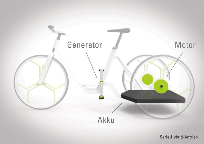 eins.plus trike 3 eins plus a hybrid electric tricycle sharing system by peter kutz